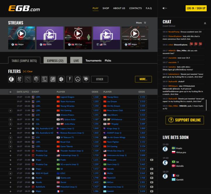 egb.com esports betting